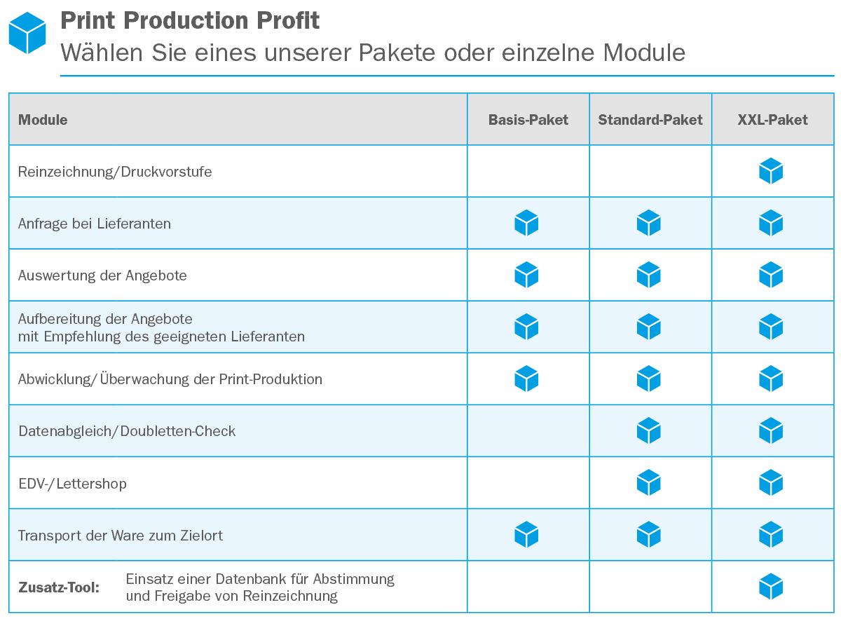 Werbeagentur DIVAKOM in Wiesbaden: Angebot Print-Produktion
